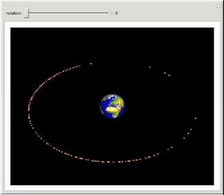 Oddest Orbit Of Planet Slim Walker Orbit User Manual