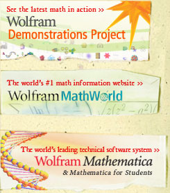 Wolfram Demonstrations Project, Wolfram MathWorld, Wolfram Mathematica